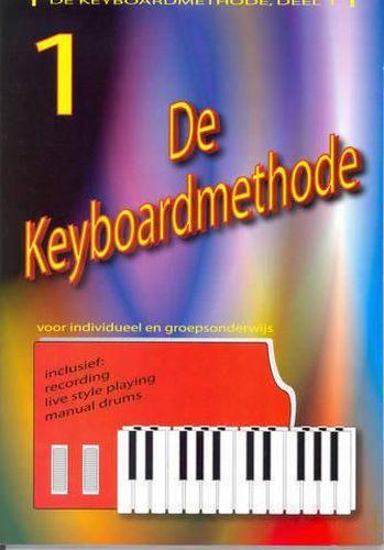 De Keyboardmethode 1
